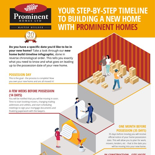 Infographic for Home Builder