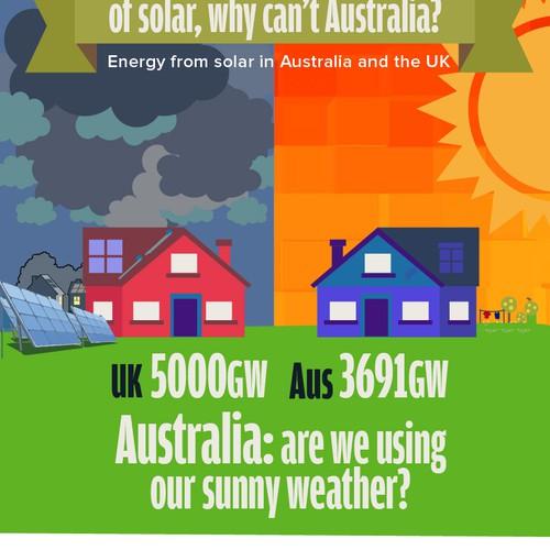 Solar Panel Infographic