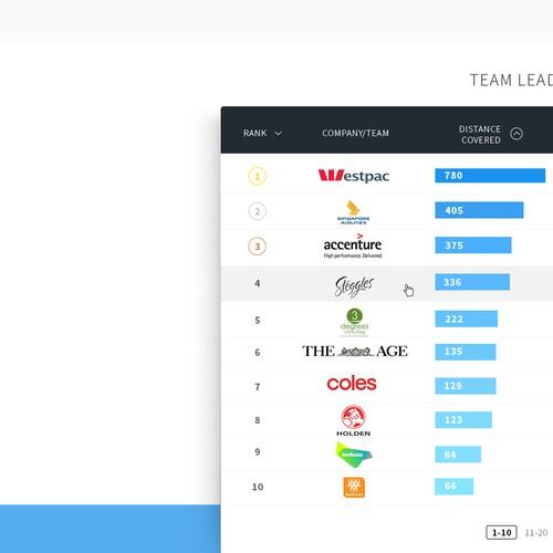 Web Design for a marathon/Run company
