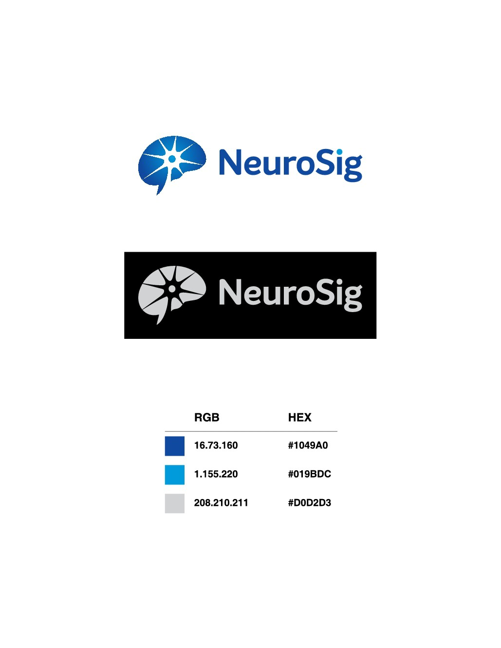 Neuro Science StartUp Company - EEG Brain Testing to Study New Medications