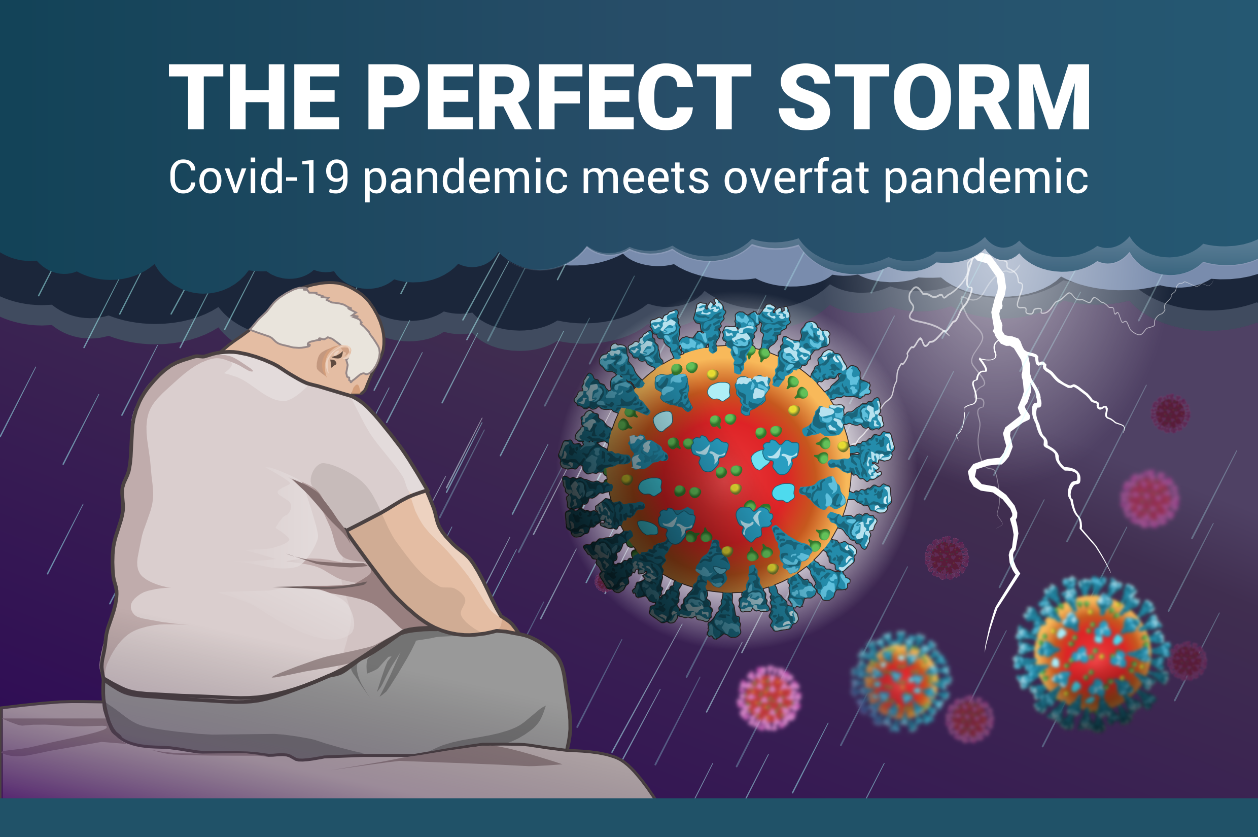 The Perfect Storm: Covid-19 pandemic meets overfat pandemic