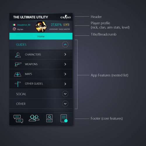 Concept for a game guide app