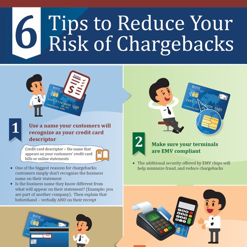 6 Tips to Reduce your Risk of Chargebacks