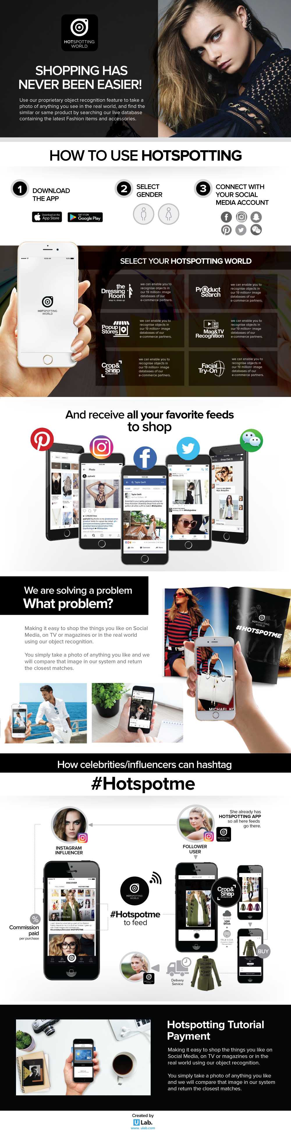 Create an infographic for the latest social media shopping app!