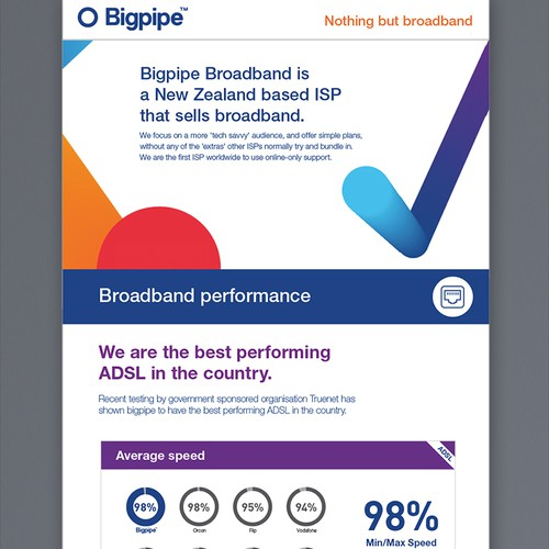 Create an Infographic for a radically different broadband provider.