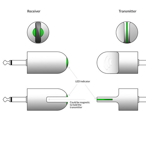 Conceptual product design for sound transmitter/receiver