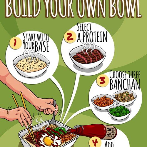 Build Your Own Bowl