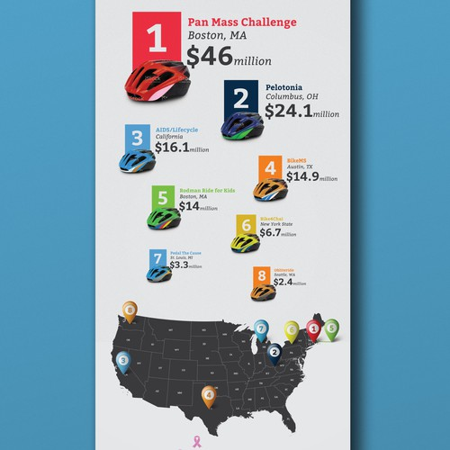 Infographic Idea for Cycling Events
