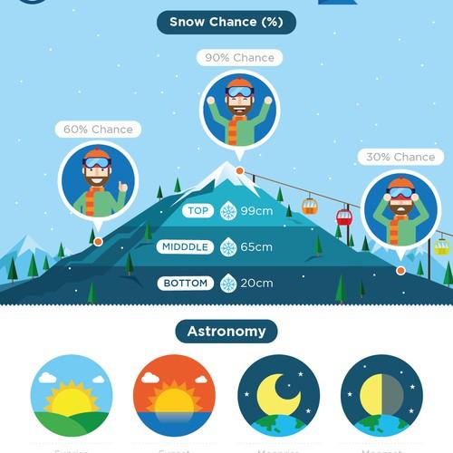 Snow Forcast Infographic