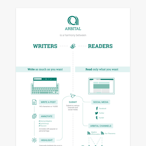 1-to-1 Project: Landing Page with Illustrations for Arbital Website