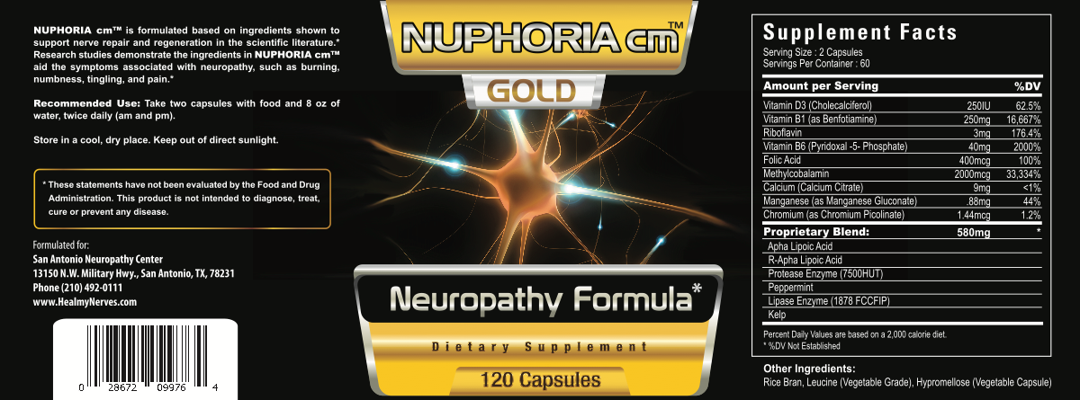 Additional Nuphoria Lable Change Required