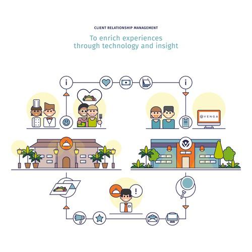 How It Works – Client Relationship Management