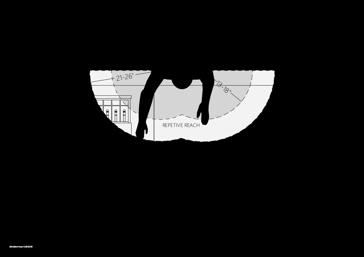 Ergonomic Diagrams