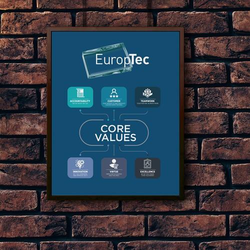 Euro Tec Poster