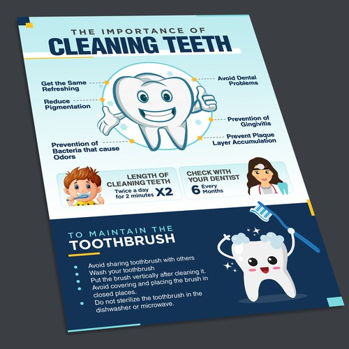 Infographic for the Importance of Cleaning Teeth
