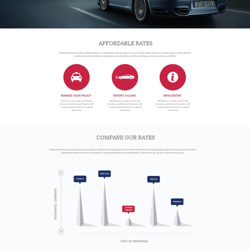 Landing page design for an auto insurance company