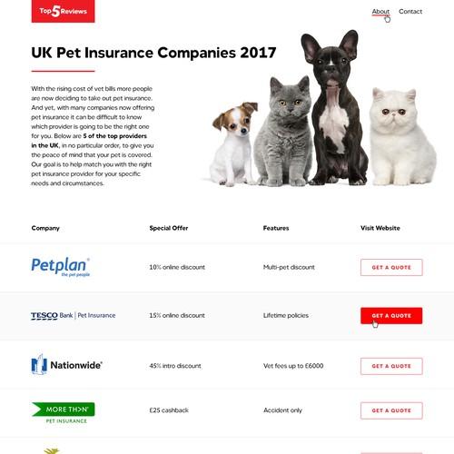 UK Pet Insurance