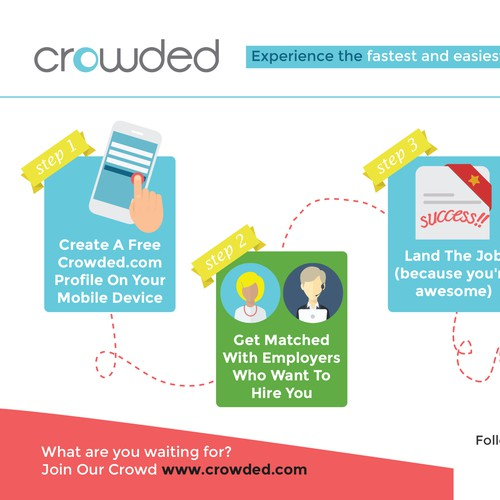 Infographic for crowded website