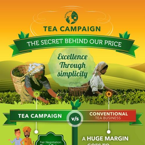 infographic - business model of the tea exporter of Darjeeling