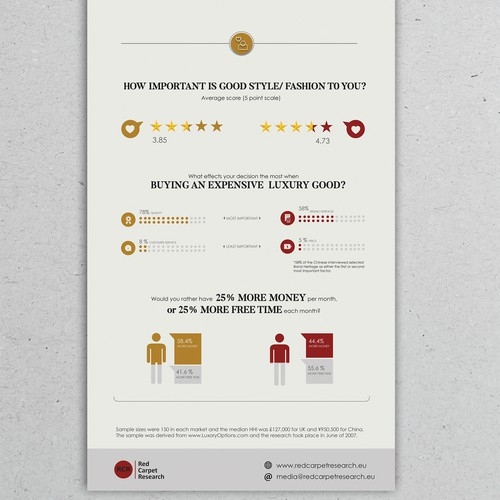 Infographicfor Research Company