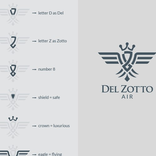 Conceptual logo for Del Zotto Air