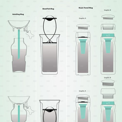 Vector drawings/ Illustrator