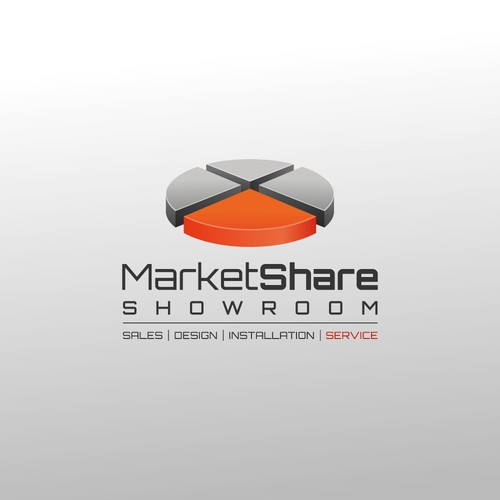 MarketShare Showroom