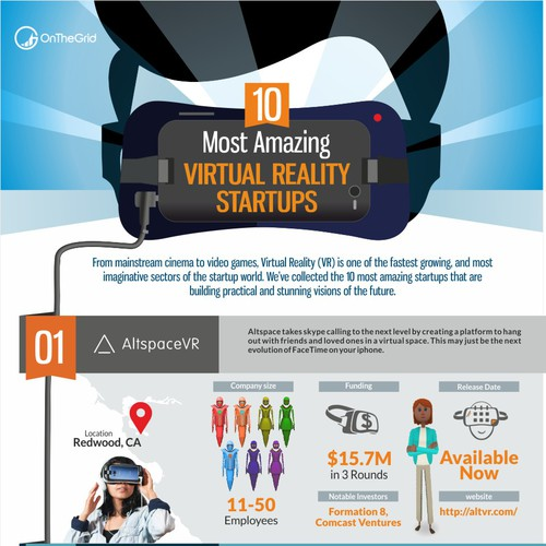 Futuristic infographic about VIRTUAL REALITY startups