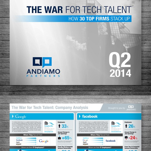 The War for Tech Talent: How 30 Top Firms Stack Up