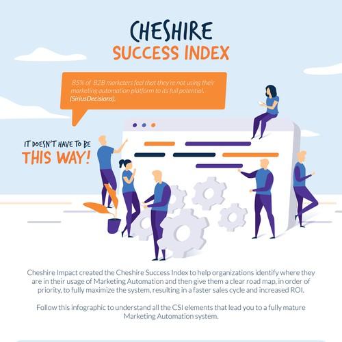 Cheshire Success Index Infographic