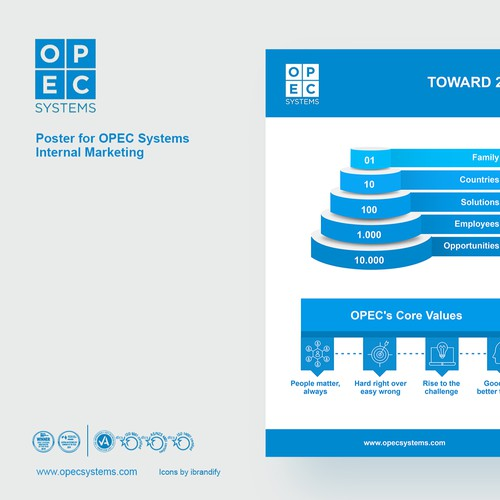 Poster OPEC Systems