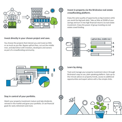 Create 4 mini Graphics for Infographic - CrowdFund Platform