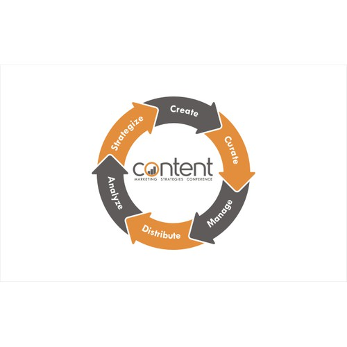 New button or icon wanted for Content Marketing Strategies Conference