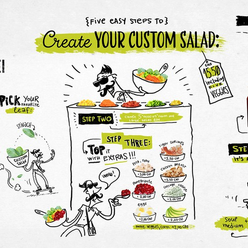 Infographic for a trendy salad bar in Switzerland