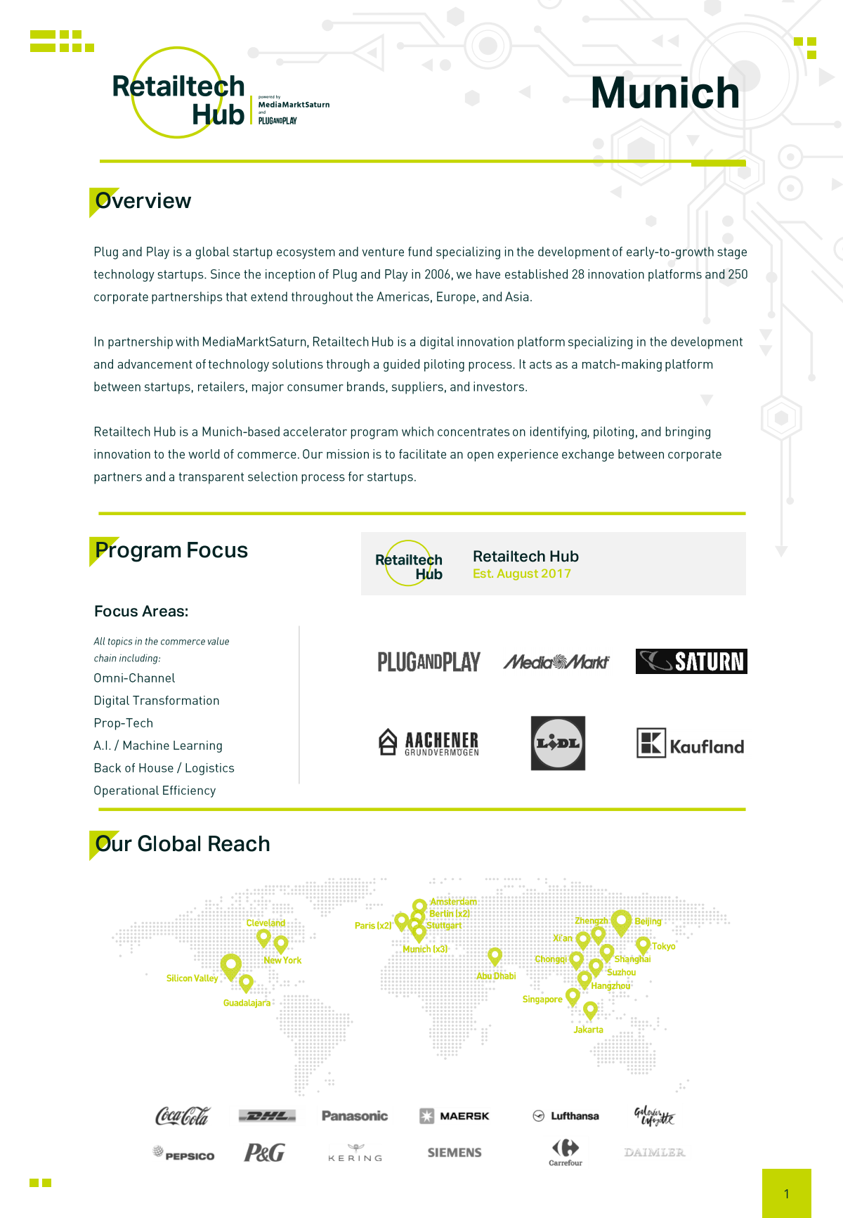 2 Pager Design for Retailtech