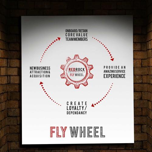 Flywheel ilustration