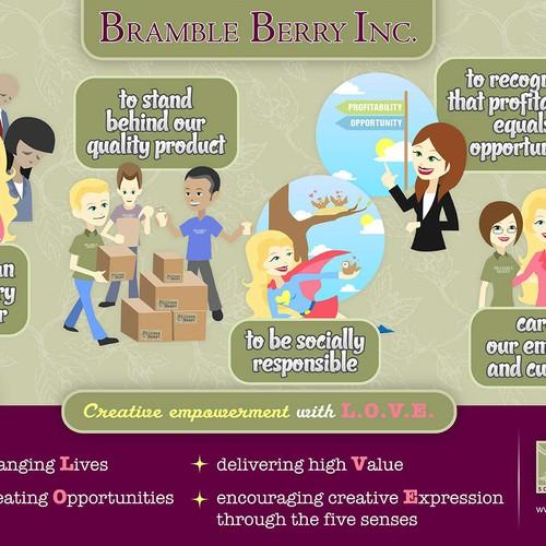 Bramble Berry Inc. Infographic