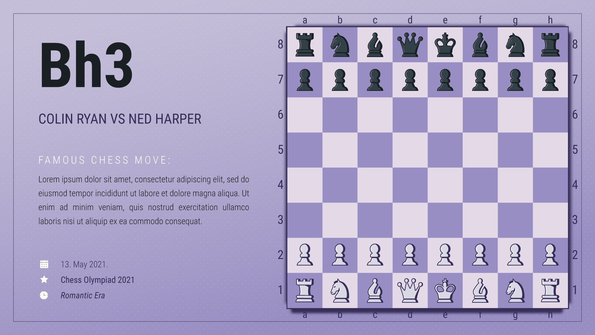 Diagram for famous chess moves