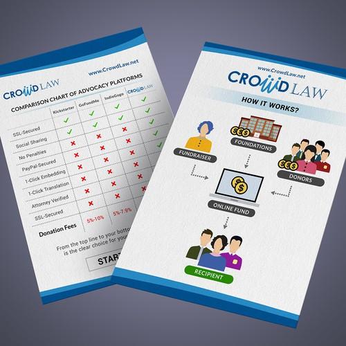 Flyer design for Crowdfunding Website
