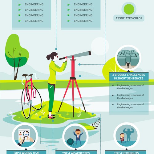 Infographic for Life Path number in Numerology