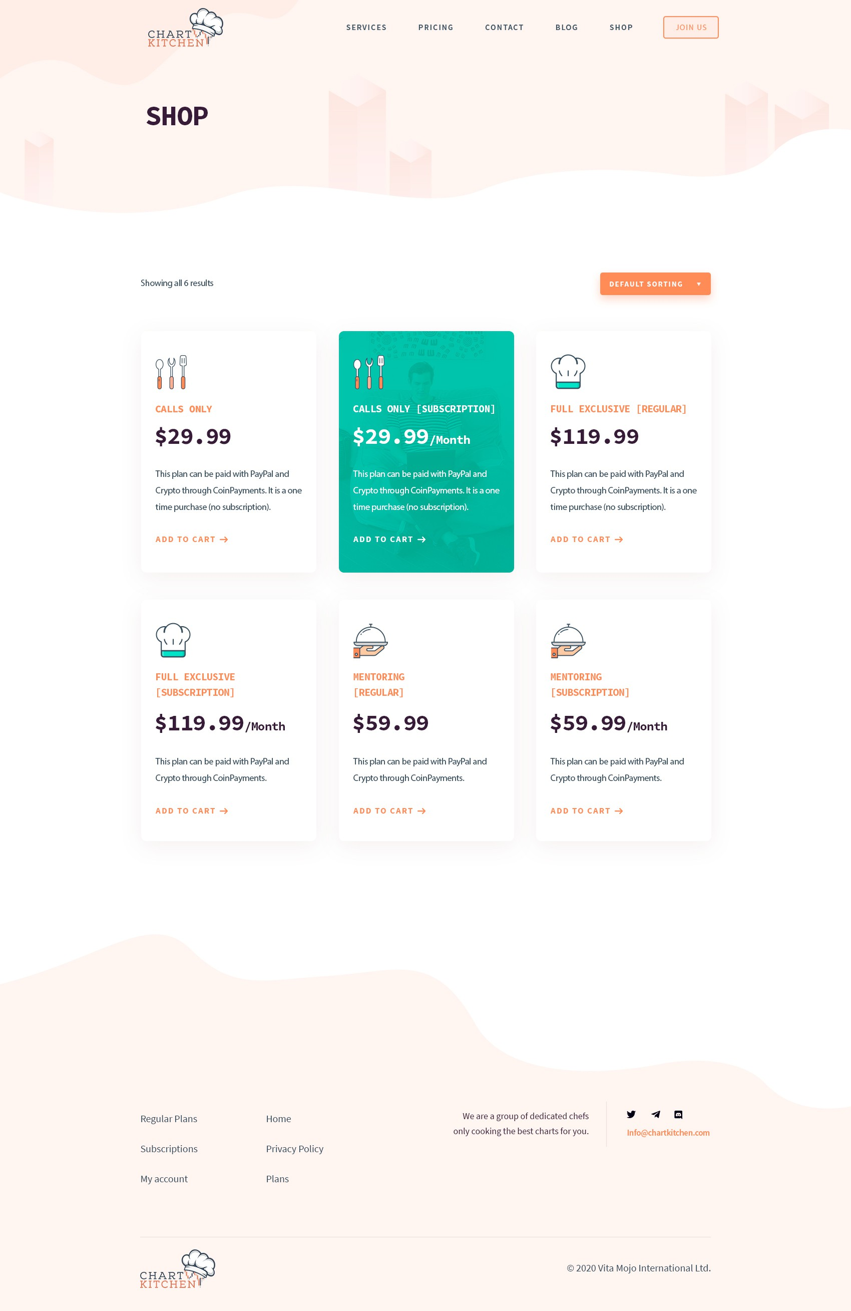ChartKitchen Website Redesign