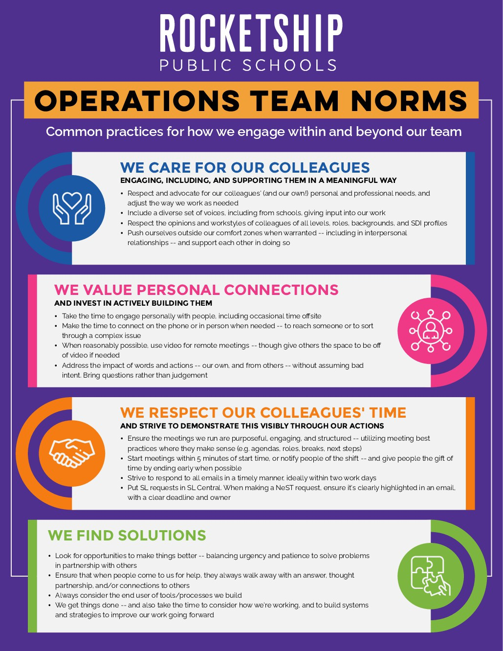 """""""Team Norms"""" flyer for nonprofit education team"""