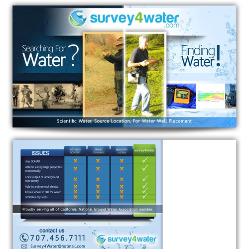 Survey4water Postcard