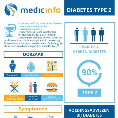 Medic Info Diabetes Type 2 Infographic