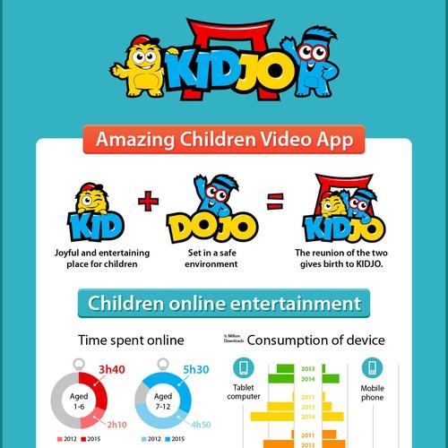 Children Video App Infographic