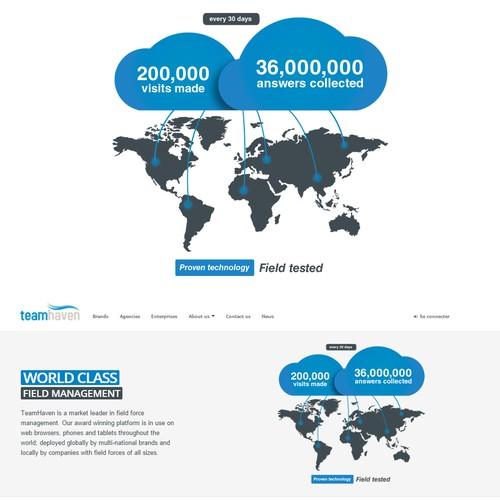 TeamHaven infographic