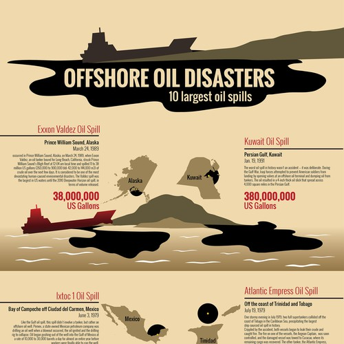 Infographic - Offshore Oil Disasters