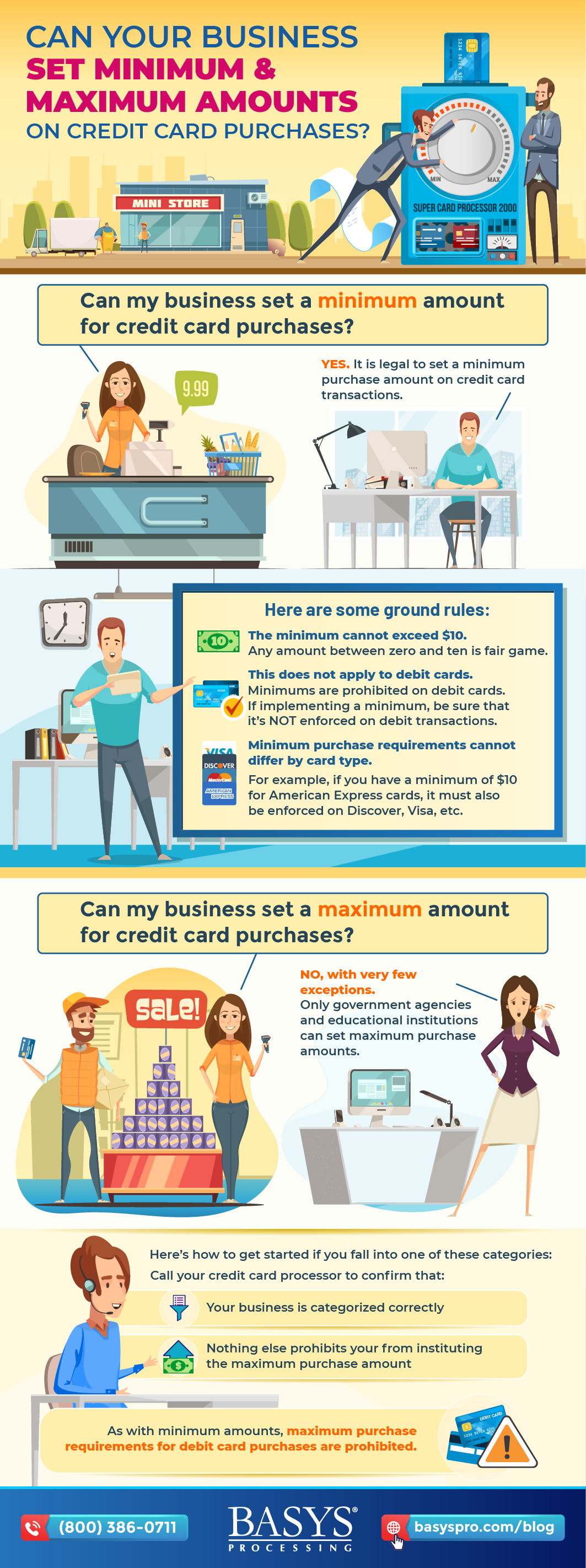 Can Your Business Set Minimum & Maximum Amounts on Credit Card Purchases?