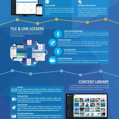 ShareCash Infographic