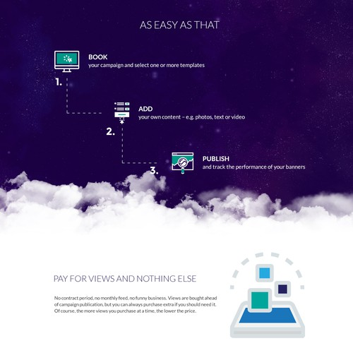 Website design for online ad product